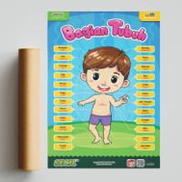Poster SECIL Anggota Tubuh Bilingual 2 Bahasa - Poster Belajar Anak