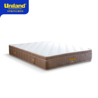 Uniland Springbed 90 x 200 Rivera Plushtop Paris Hanya Spring Bed