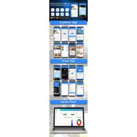 Aplikasi Mirip GOJEK Android + Source code Website Admin Panel