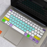 Cover Keyboard Protector Lenovo Thinkbook 14 C340 S340 - Candy Tosca, Thinkbook