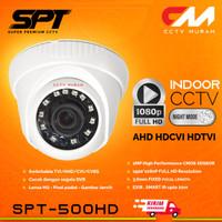 Camera CCTV 2mp indoor
