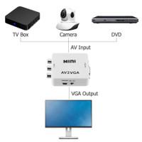 Converter RCA to VGA / AV to VGA