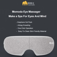 Alat Pijat Refleksi Mata Xiaomi Momo Electric Eye Massager