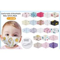 Masker Kain Bayi 2pc Adjustable Ear Strap Baby Cloth Face Mask