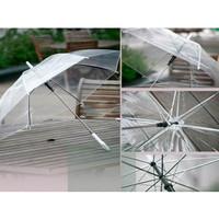 FancyTime Payung Korea Transparan Bening PVC
