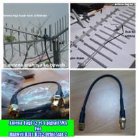 Antena Penguat Sinyal Yagi 12el SMA Huawei B311 B312 Orbit Star 2