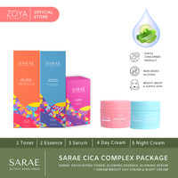 SARAE Cica Complex Package