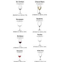GELAS WINE CRYSTAL / CRYSTAL WINE GLASSES