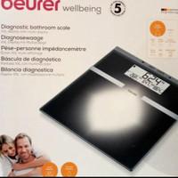 Timbangan Badan Digital dan Body Fat Beurer BG 21