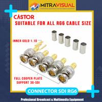 Castor BNC 3G-SDI Connector RG6 Size