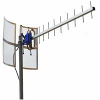 Antena Peenguat Sinyal 3G/4G Outdoor Yagi TXR 185