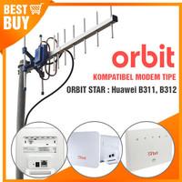 Antena Yagi TXR185 For Modem Router BOLT Huawei E5172