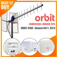 Antena Yagi TXR185 For Modem Router BOLT Huawei E5172 - ORBIT STAR B312, TIPE TXR175