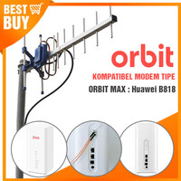 Antena Yagi TXR185 Huawei E5573 E5577 E5373 E5377 E8278 Dual Pigtail