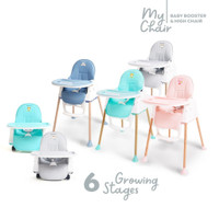 Sugar Baby My Chair Baby Booster & High Chair 6 Growing Stages