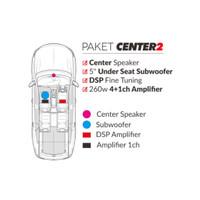 Paket Audio Mobil Cello Audio CENTER2 Untuk INNOVA 2004-2015