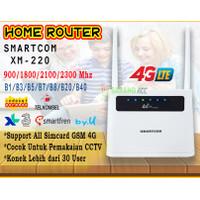 Modem Huawei B315 4G LTE Wifi Home Router UNLOCK All Operator