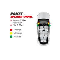 Paket Audio Mobil Signature Mini With Panel 2/F Untuk FORTUNER 2015 Up