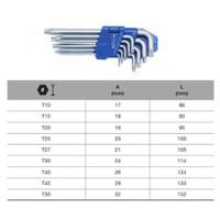 Kunci Set Blue Point BLWTS9 - L-Shape Torx Wrench Set T10-T50