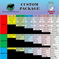 Custom - TOP Package (120K) | Dog Cat Raw Food - Choose Your Food!