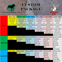 Custom - Special Package (90K) | Dog Cat Raw Food - Choose Your Food!