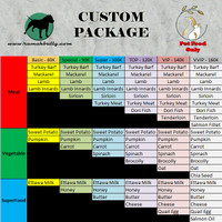 Custom - Basic Package (80K) | Dog Cat Raw Food - Choose Your Food!