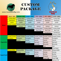 Custom - VIP Package (140K) | Dog Cat Raw Food - Choose Your Food!