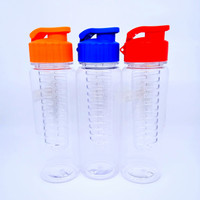 Botol Air minum Miami Infused Bottle Color, By Chielo