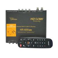 [CASHBACK 5%] Asuka HR 600 plus Tuner TV Digital / Tuner Tv Mobil