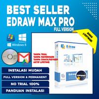 Wondershare EdrawMax 10.5 Terbaru Full Version Software Design Diagram