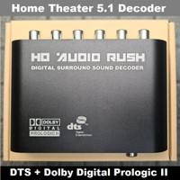 HD digital to analog audio decoder module DTS Dolby 5.1 AC3 PCM fiber