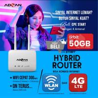 Modem Wifi 4G Unlock All Operator Telkomsel Orbit Start Router Advan