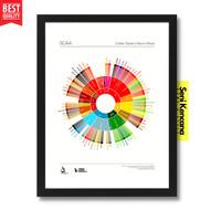 Roda Rasa Kopi Poster SCAA Flavour Wheel Bingkai Premium SK3808AA