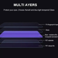 ANTI BLUE LIGHT Tempered Glass Oppo F5 Oppo F5 Youth 6 Eye Protection