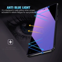 Tempered Glass Huawei P20 Pro Anti Blue Light