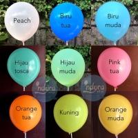 Balon Latek / Balon Doff / Balon Pesta / Dekorasi Ulang Tahun
