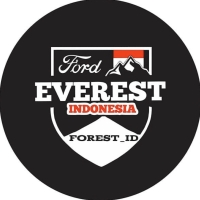 Cover ban Sarung Ban Serep Cadangan mobil Ford Everest forest
