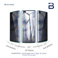 Hydrogel Samsung A51 2020 Anti Spy Depan Clear Belakang Anti Gores