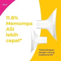 Promo timepubs CORONG MEDELA PERSONAL FIT FLEX CORONG POMPA ASI on