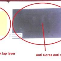 Anti Gores Anti Spy untuk Blackberry BB Z3 Screen Guard