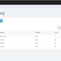 Aplikasi Stok Barang berbasis web PHP