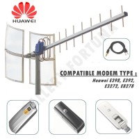 Antena Yagi TXR 175 Kabel 15M Untuk Modem Huawei E398, E392