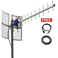 Antena Yagi TXR185 Kabel 25M Pigtail Dual Untuk Modem Huawei E392