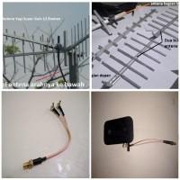 Antena Penguat Sinyal Yagi 12 EL Huawei E5577 Dual Pigtail TS9 -