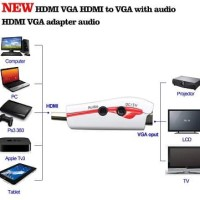 Converter HDMI To VGA With Power and Audio