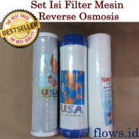 Set Isi Filter 1, 2, dan 3 Mesin Reverse Osmosis RO