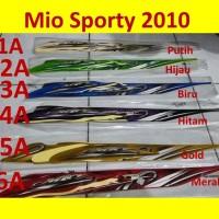 Mio Sporty 2010 Stiker Stripping List Striping