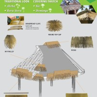 atap alang-alang/rumbia sintetis import canada garansi 20 thn