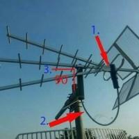 Antena TV (titis )TT 1000 + kabel antena 15 M + klem kabel antena