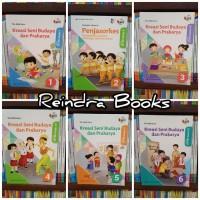 Buku SD Kelas 4 Buku Kreasi SBK SD kelas 4 K13 revisi